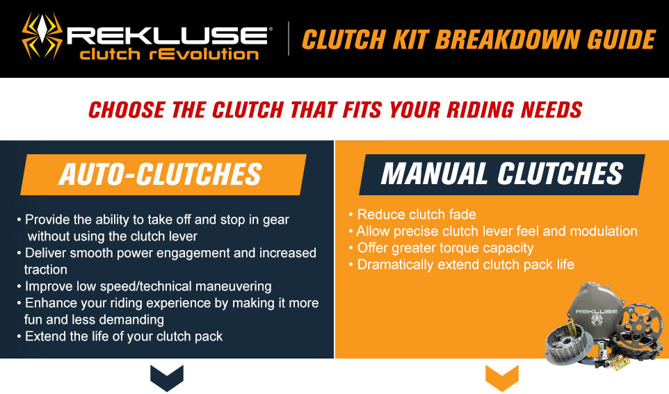 Rekluse Clutches