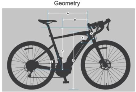 Yamaha Urban Rush Power Assist Bicycle Size Chart