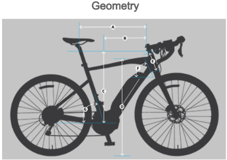 Yamaha eBike Geometry Chart