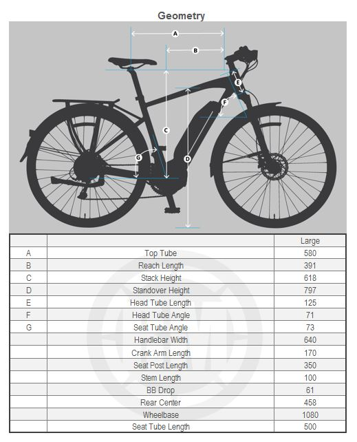 Yamaha Cross Connect Power Assist Bicycle Size Chart