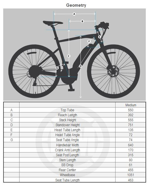 Yamaha Cross Core Power Assist Bicycle Size Chart