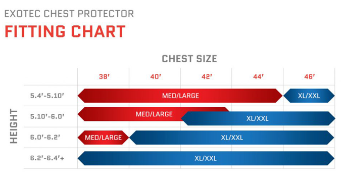 Zac Speed Roost Deflector Size Chart