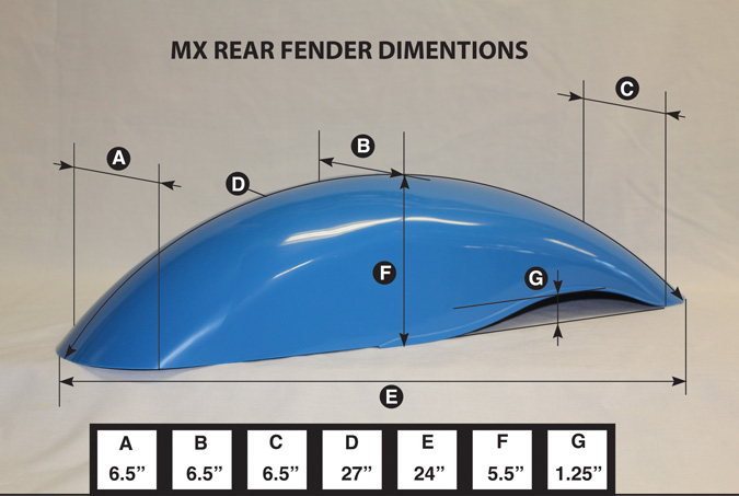Preston Petty Rear Fender Size Chart