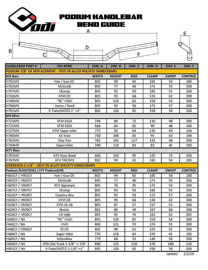 ODI 7/8 Handlebar Size Chart