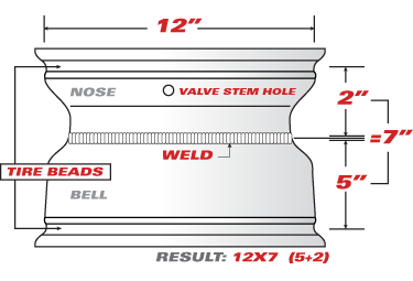 ATV tire measurements